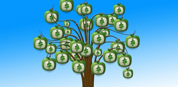 Is Green Technology Really Profitable?